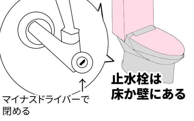 トイレの止水栓の場所